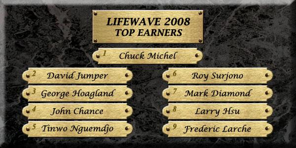 Top Earners 2008