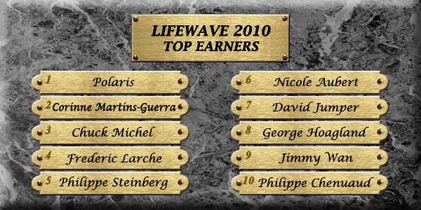 Top Earners 2010