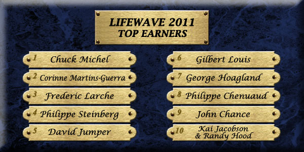Top Earners 2011