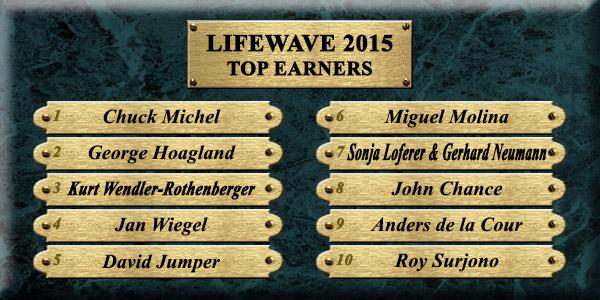 Top Earners 2015